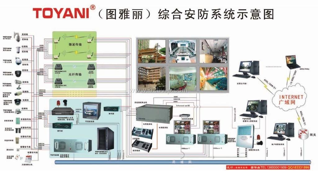 TOYANI(图雅丽)安防系列产品目录