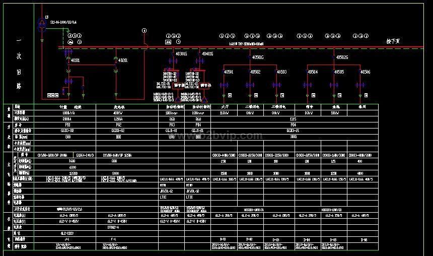 gck,xgn等高低压成套设备电气图纸